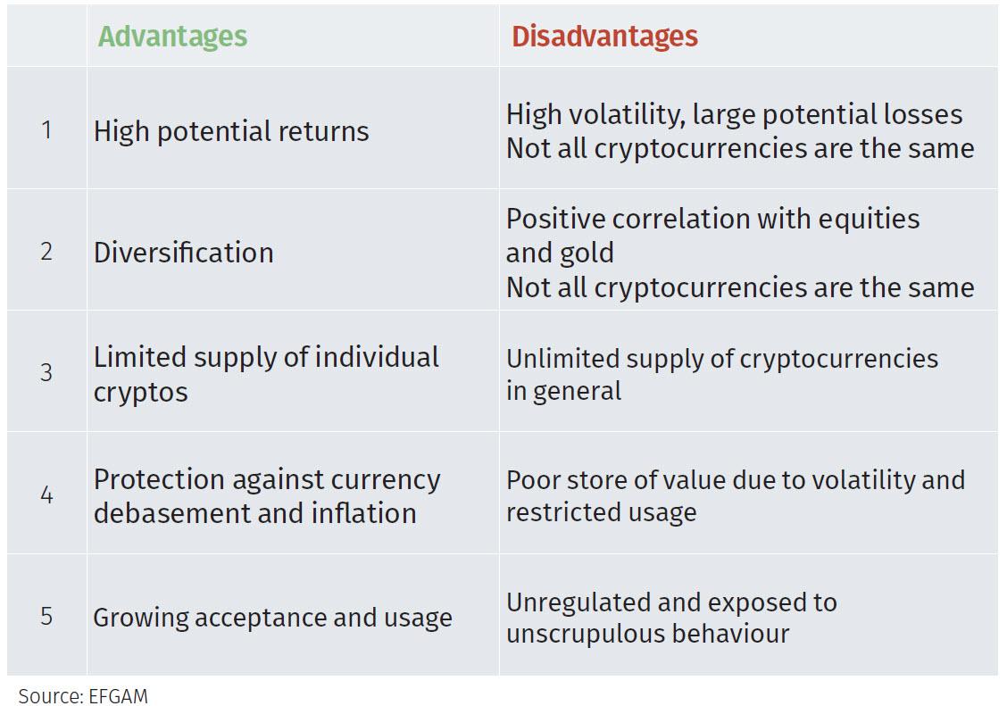 bitcoin pro con